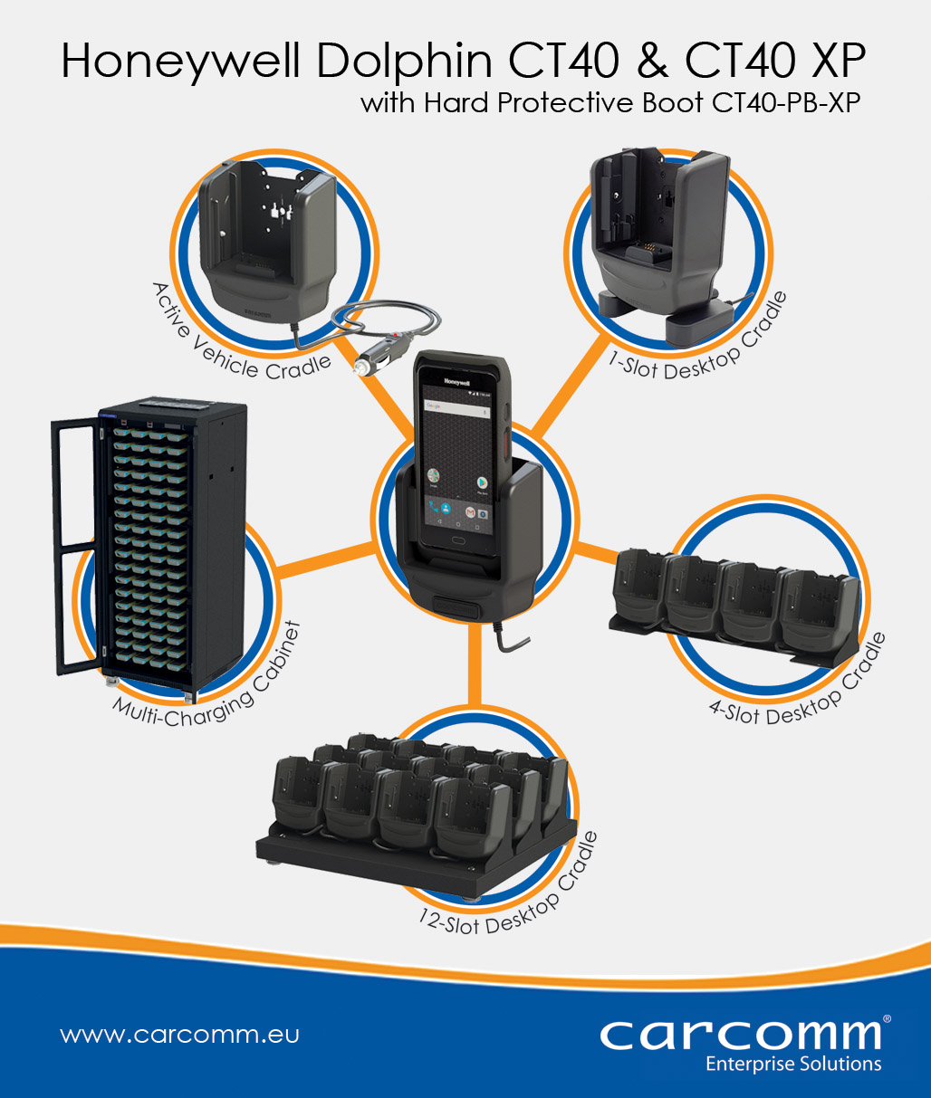 Honeywell Dolphin CT40 & Honyewell Dolphin CT40 XP Charging Solutions