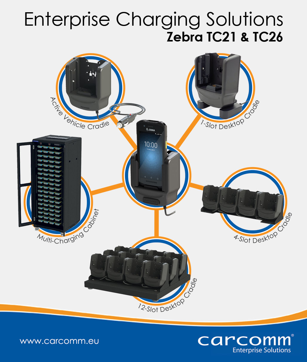 Enterprise Charging Solutions Zebra TC21 & Zebra TC26